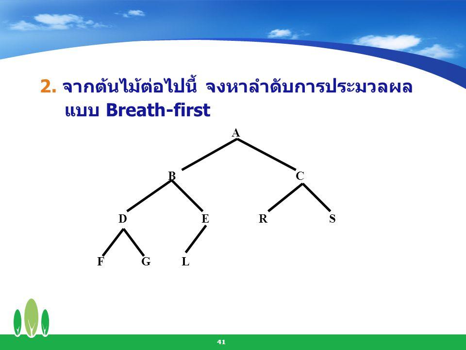 42 Binary Tree Application 1.Expression Tree 2.Huffman Code