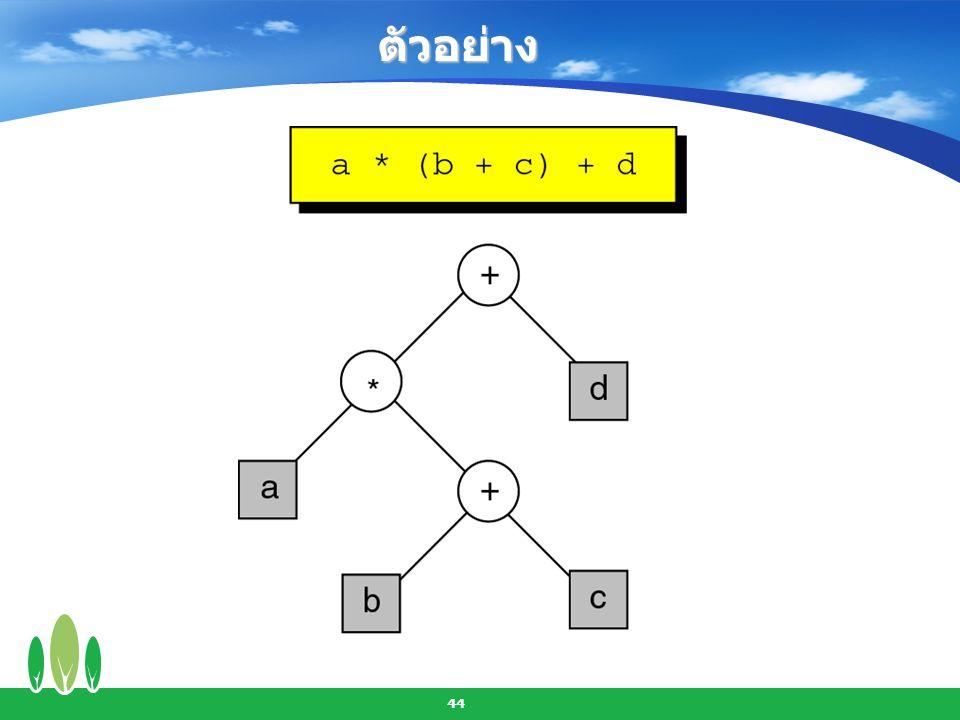 45 การท่องใน Expression Tree 1.Preorder Traversal 2.Postorder Traversal 3.Inorder Traversal Prefix Expression Postfix Expression Infix Expression