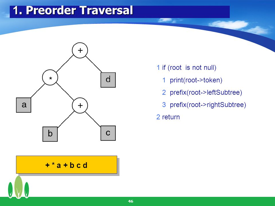 46 1. Preorder Traversal + * a + b c d 1 if (root is not null) 1 print(root->token) 2 prefix(root->leftSubtree) 3 prefix(root->rightSubtree) 2 return