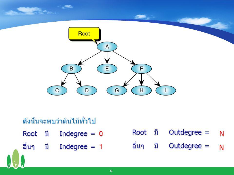 6  Leaf หรือ External node หมายถึง Node ที่มี Outdegree เท่ากับ 0 A BC LeafB, C