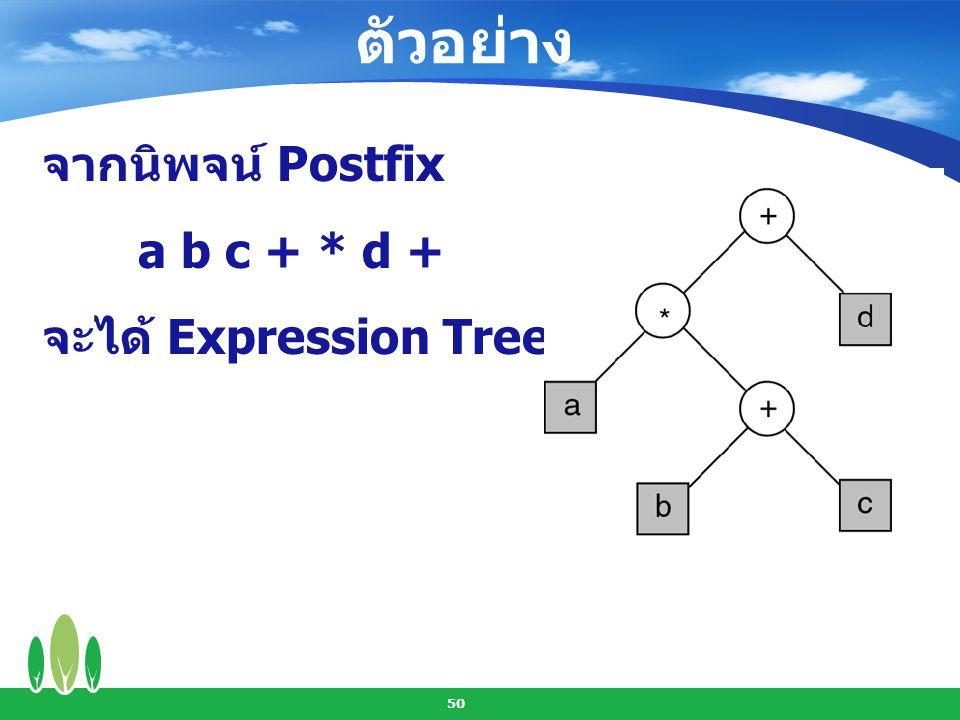 51 แบบฝึกหัด จงแสดง Expression Tree จากนิพจน์ Postfix ที่ กำหนดให้ A B * C D / + E F - *