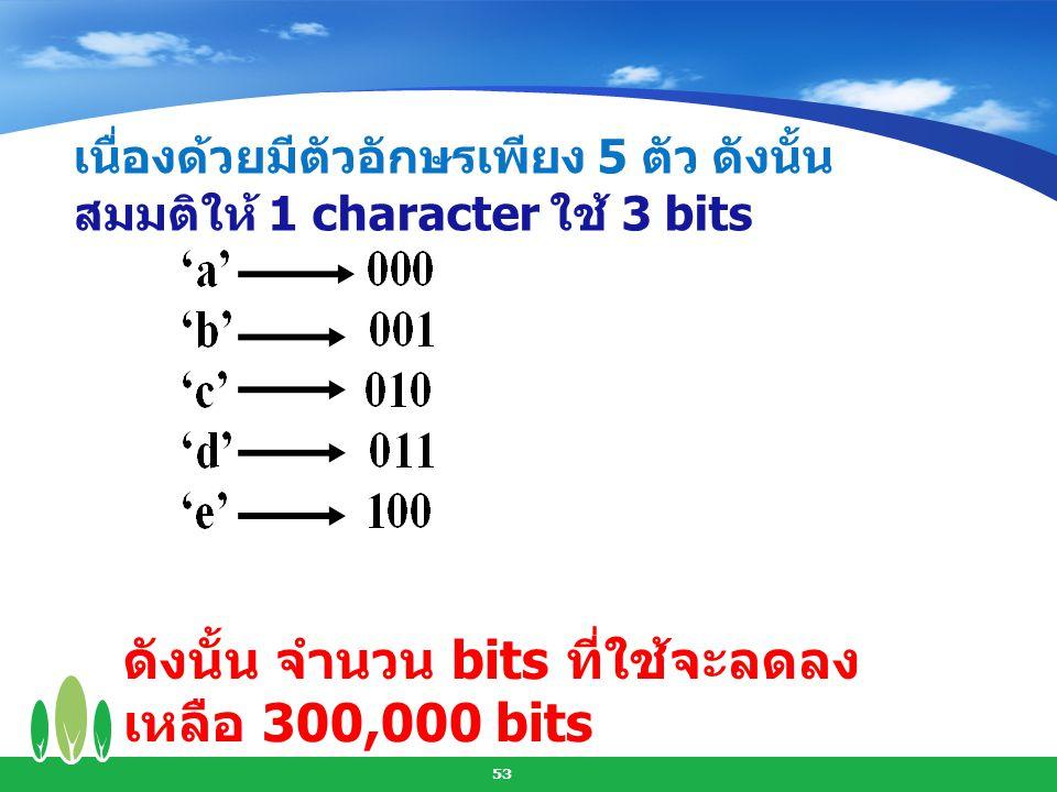 54 ถ้าลดจำนวนบิตลงอีก จะเห็นว่า จำนวน bits ที่ใช้จะ ลดลง แต่สมมติข้อมูล 001010 สามารถเป็นได้ทั้ง aababa หรือ cbda ก็ ได้ !!