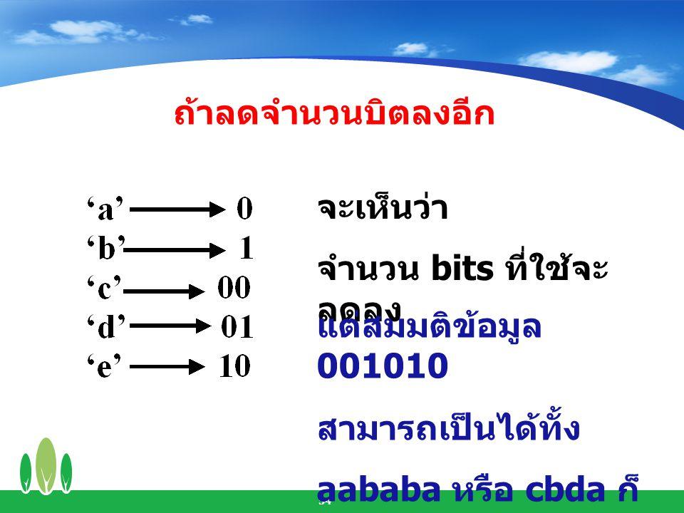 55 ใช้ Huffman Code  เป็นรหัสแทนตัวอักษรที่แต่ละตัวอักษรมีความ ยาวของรหัสแตกต่างกัน  โดยตัวอักษรที่ใช้บ่อย จะมีขนาดสั้น ตัวอักษรที่ใช้น้อย จะมีขนาดยาว  ทั้งนี้เพื่อทำให้ข้อมูลมีขนาดเล็กลง