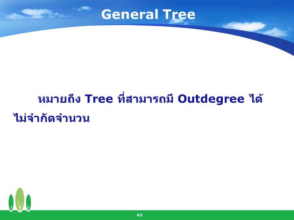 63 การแปลง General Tree เป็น Binary Tree มี 3 ขั้นตอน ดังนี้ 1.
