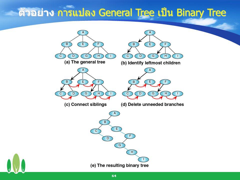 64 ตัวอย่าง การแปลง General Tree เป็น Binary Tree