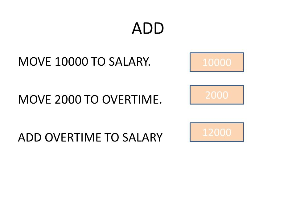 ADD MOVE 10000 TO SALARY. MOVE 2000 TO OVERTIME. ADD OVERTIME TO SALARY 10000 2000 12000
