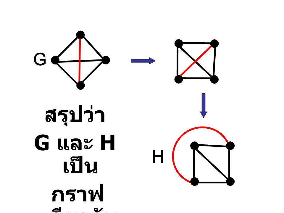สรุปว่า G และ H เป็น กราฟ เดียวกัน G H