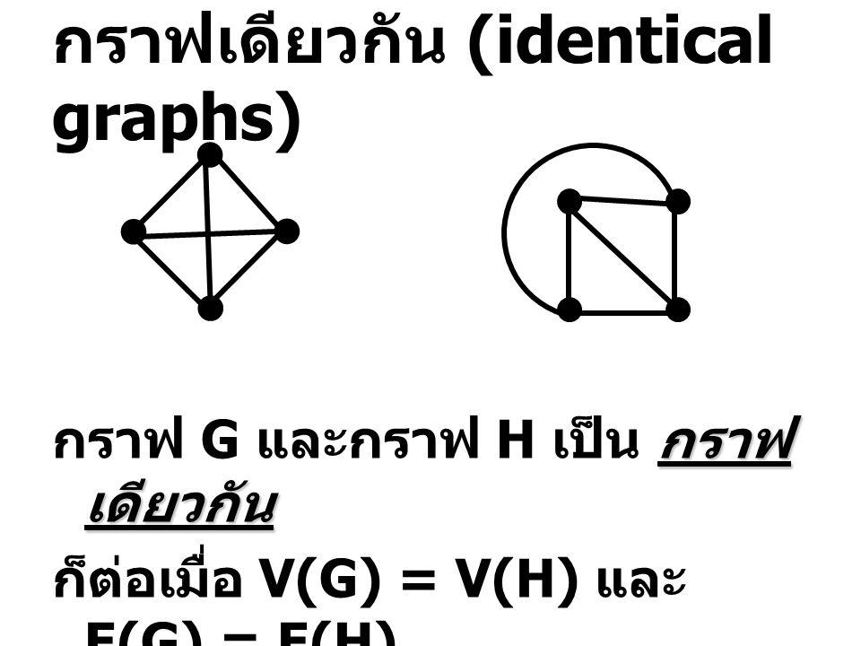 กราฟเดียวกัน (identical graphs) กราฟ เดียวกัน กราฟ G และกราฟ H เป็น กราฟ เดียวกัน ก็ต่อเมื่อ V(G) = V(H) และ E(G) = E(H)