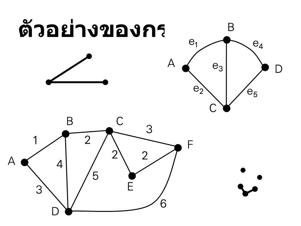 ตัวอย่างของกราฟ