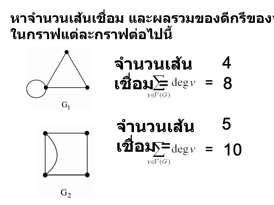 หาจำนวนเส้นเชื่อม และผลรวมของดีกรีของจุดยอดทุกจุด ในกราฟแต่ละกราฟต่อไปนี้ == 8 10 จำนวนเส้น เชื่อม = 4 5