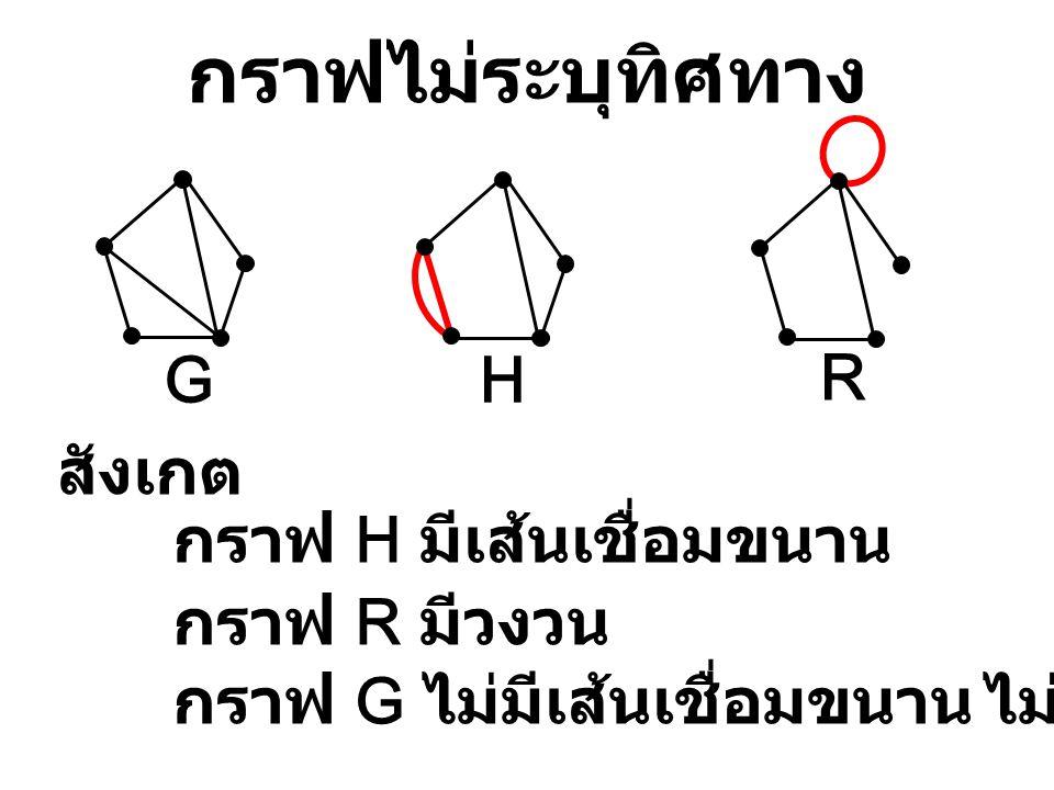 กราฟไม่ระบุทิศทาง GH R กราฟ H มีเส้นเชื่อมขนาน กราฟ R มีวงวน กราฟ G ไม่มีเส้นเชื่อมขนาน ไม่มีวงวน สังเกต
