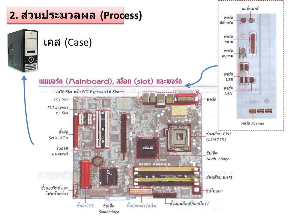 2. ส่วนประมวลผล (Process) เคส (Case)