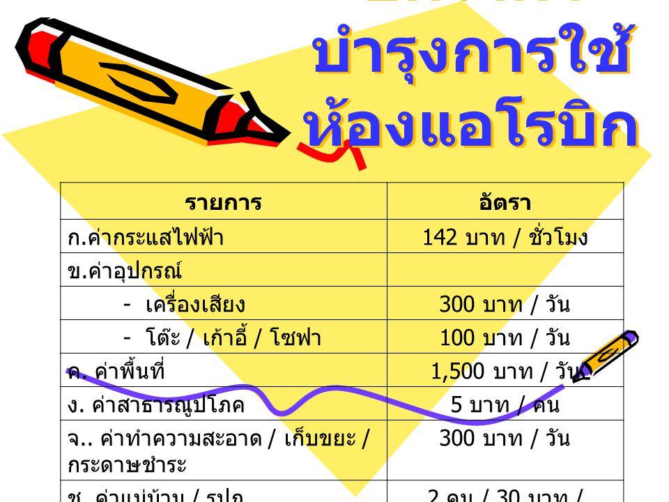 อัตราค่า บำรุงการใช้ ห้องแอโรบิก รายการอัตรา ก. ค่ากระแสไฟฟ้า 142 บาท / ชั่วโมง ข.