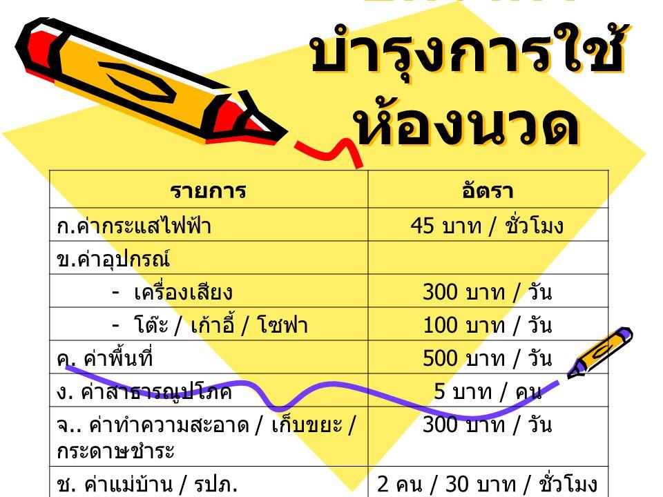 อัตราค่า บำรุงการใช้ ห้องนวด รายการอัตรา ก. ค่ากระแสไฟฟ้า 45 บาท / ชั่วโมง ข.