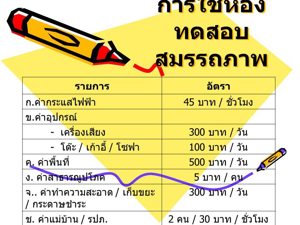 อัตราค่า บำรุงการใช้ ห้องสมุด รายการอัตรา ก.ค่ากระแสไฟฟ้า..........
