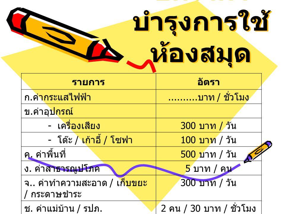 อัตราค่า บำรุงการใช้ ห้องสมุด รายการอัตรา ก. ค่ากระแสไฟฟ้า..........