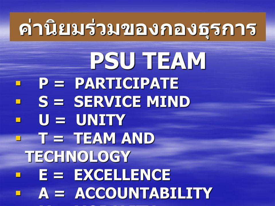 PSU TEAM PSU TEAM  P = PARTICIPATE  S = SERVICE MIND  U = UNITY  T = TEAM AND TECHNOLOGY  E = EXCELLENCE  A = ACCOUNTABILITY  M = MORALITY ค่าน