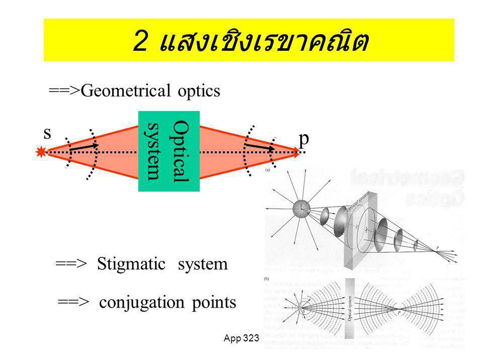 App 32311 s o, s i, R 1, R 2 = + f o,f i = + (converging lens) s o = + s i, R 1, R 2 = - f o,f i = + (diverging lens) FiFi FoFo FiFi FoFo