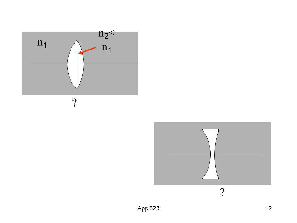 "App 32311 s o, s i, R 1, R 2 = ""+"" f o,f i = ""+"" (converging lens) s o = ""+"" s i, R 1, R 2 = ""-"" f o,f i = ""+"" (diverging lens) FiFi FoFo FiFi FoFo"