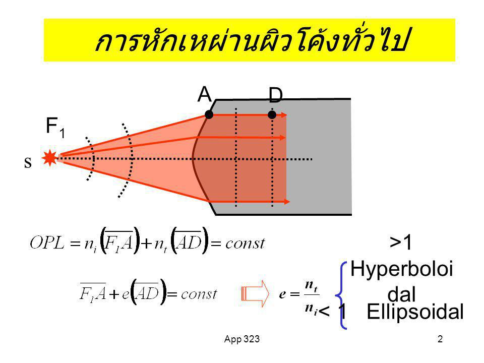 App 3231 2 แสงเชิงเรขาคณิต ==> Stigmatic system ==> conjugation points Optical system p s ==>Geometrical optics