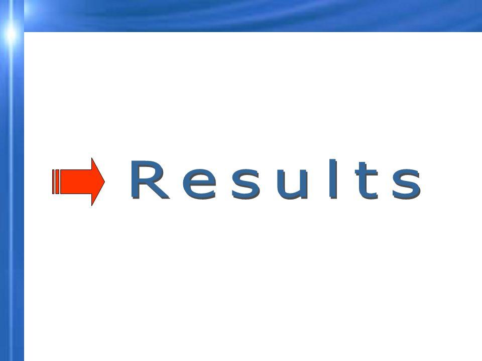 Results 1 2 1.คลิกแสดงรายการ บรรณานุกรม และสาระสังเขป 2.