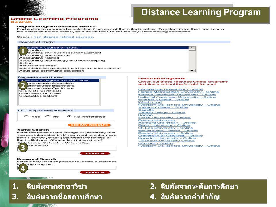 1. สืบค้นจากสาขาวิชา2. สืบค้นจากระดับการศึกษา 3. สืบค้นจากชื่อสถานศึกษา4. สืบค้นจากคำสำคัญ 1 2 3 4 Distance Learning Program