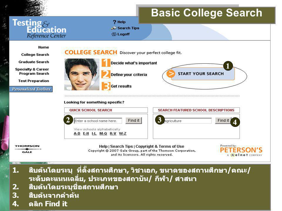 1 1.แสดงผลลัพธ์ที่ตรงกับคำค้นที่ใช้ 2.คลิกดูรายละเอียดของมหาวิทยาลัยที่ต้องการ 2 Basic College: Search Results