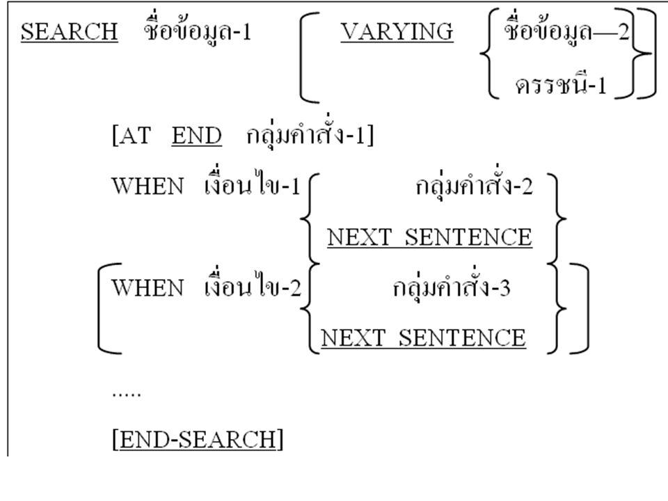 int binary_search(int a[], int key, int left, int right) { if (left > right) // แสดงว่าแถวลำดับไม่มีสมาชิกเหลืออยู่แล้ว และไม่มี key ที่ต้องการ return -1; // แสดงว่าไม่พบค่า key else // ถ้ายังมีสมาชิกอยู่ก็ทำการค้นหาต่อไป { int mid = (left+right)/2; //mid ดัชนีตรงกลางของแถวลำดับ ย่อยหรือหลัก if (a[mid]>key) // แสดงว่า key ต้องอยู่ระหว่าง a[left] กับ a[mid-1] return binary_search(a,key,left,mid-1); // ดังนั้นจึงไปค้นหาต่อใน แถวลำดับย่อยระหว่าง left และ mid-1 if(a[mid]<key) return binary_search(a,key,mid+1,right); if(a[mid]==key) // พบ return mid; // คืนค่าตำแหน่งของ key ในแถวลำดับ a กลับไป } }