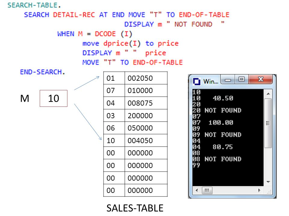 SALES-TABLE 01002050 07010000 04008075 03200000 06050000 10004050 00000000 00000000 00000000 00000000 20 M