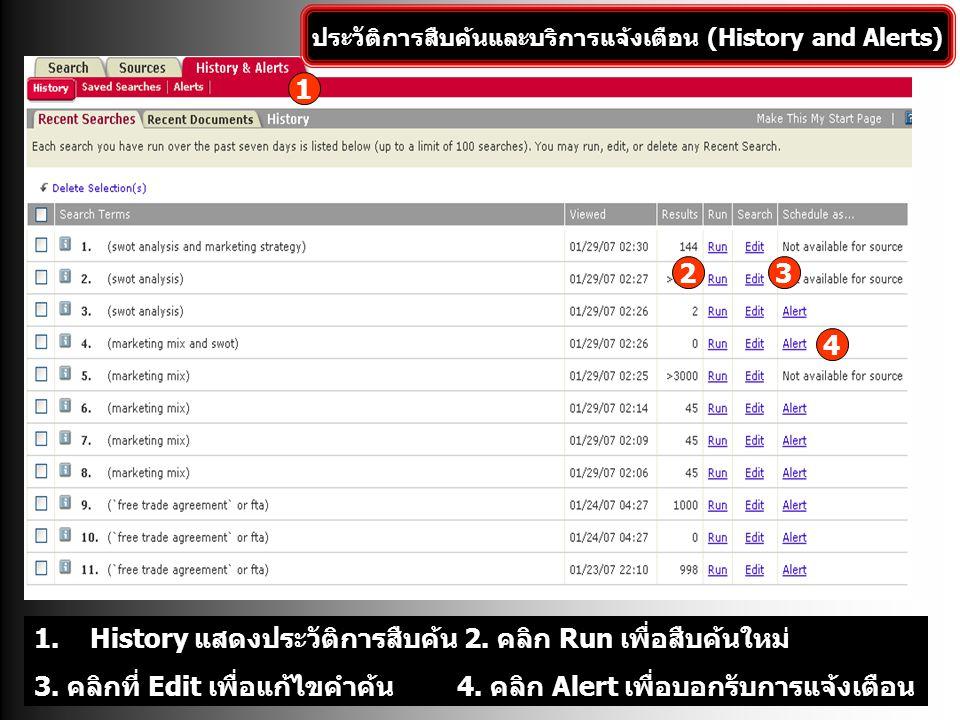 ประวัติการสืบค้นและบริการแจ้งเตือน (History and Alerts) 1.History แสดงประวัติการสืบค้น 2. คลิก Run เพื่อสืบค้นใหม่ 3. คลิกที่ Edit เพื่อแก้ไขคำค้น 4.