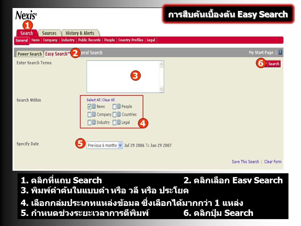 การสืบค้นเบื้องต้น Easy Search 1. คลิกที่แถบ Search 2. คลิกเลือก Easy Search 3. พิมพ์คำค้นในแบบคำ หรือ วลี หรือ ประโยค 4. เลือกกลุ่มประเภทแหล่งข้อมูล