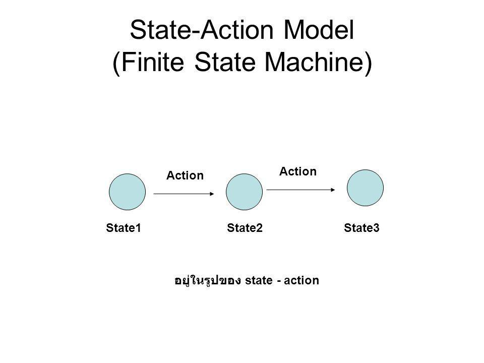 State-Action Model (Finite State Machine) State1State2State3 Action อยู่ในรูปของ state - action