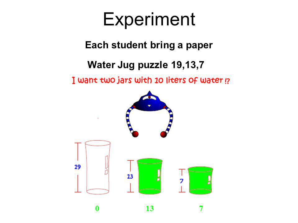 Experiment Water Jug puzzle 19,13,7 Each student bring a paper
