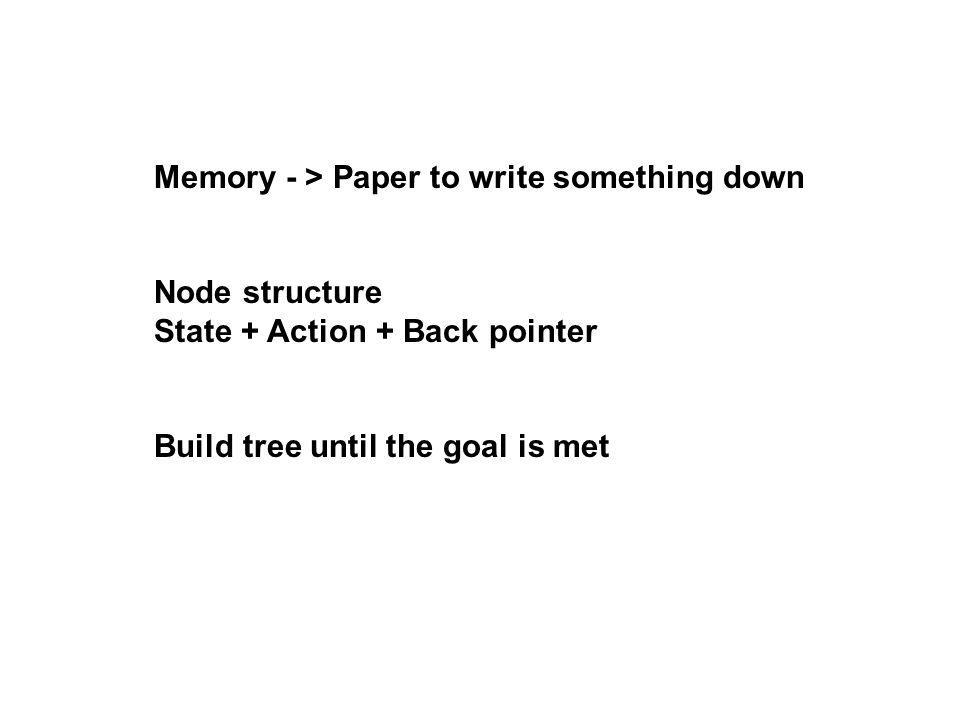 Memory - > Paper to write something down Node structure State + Action + Back pointer Build tree until the goal is met