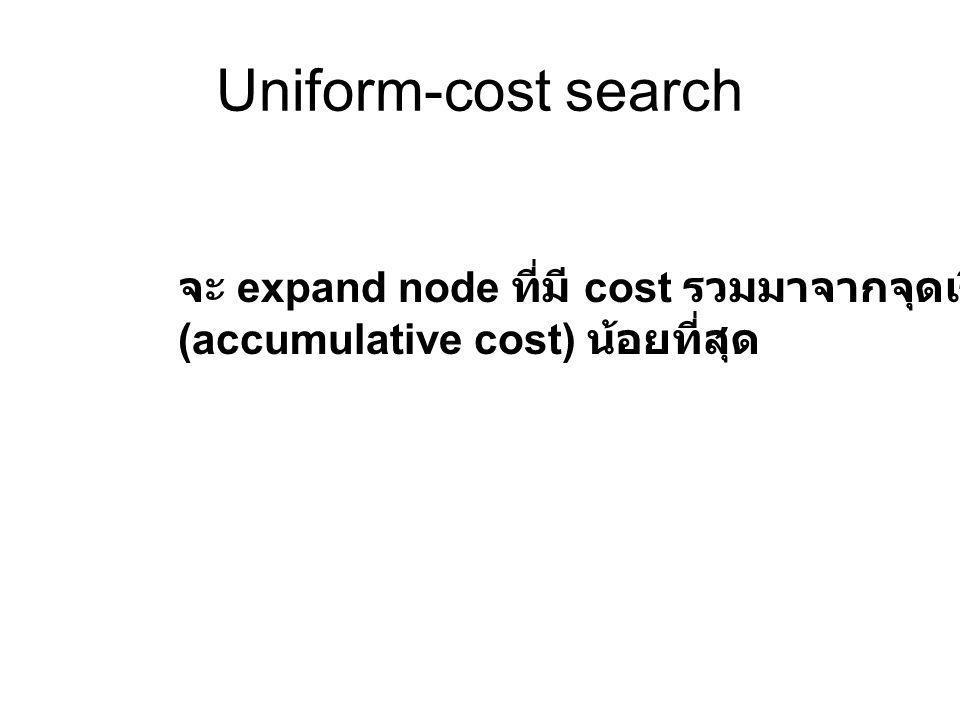 Uniform-cost search จะ expand node ที่มี cost รวมมาจากจุดเริ่มต้น (accumulative cost) น้อยที่สุด