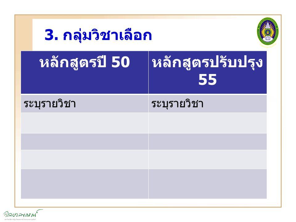 3. กลุ่มวิชาเลือก หลักสูตรปี 50 หลักสูตรปรับปรุง 55 ระบุรายวิชา