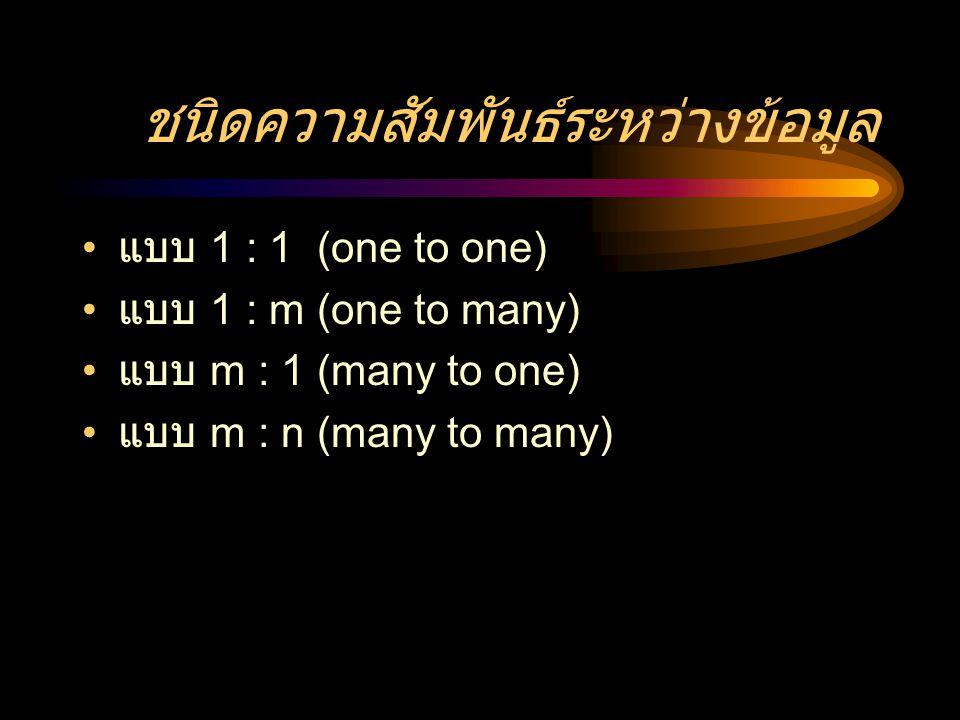 ชนิดความสัมพันธ์ระหว่างข้อมูล • แบบ 1 : 1 (one to one) • แบบ 1 : m (one to many) • แบบ m : 1 (many to one) • แบบ m : n (many to many)