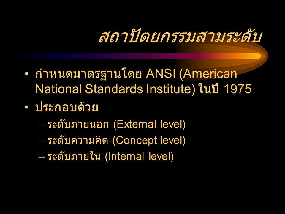 สถาปัตยกรรมสามระดับ • กำหนดมาตรฐานโดย ANSI (American National Standards Institute) ในปี 1975 • ประกอบด้วย – ระดับภายนอก (External level) – ระดับความคิ