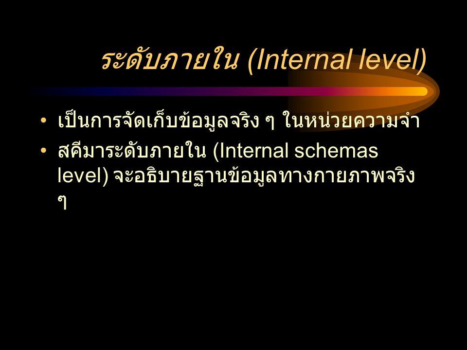 ระดับภายนอก (External Level) • หน้าต่างหรือวิว (view) ที่ผู้ใช้ภายนอกมีสิทธิ เข้าไปใช้ได้ • โปรแกรมจะมองเห็นโครงสร้างข้อมูลเพียง บางส่วนเท่านั้น • สคีมาระดับภายนอก (External Schema) เป็นการแสดงข้อมูลที่ถูกดึงมาจากฐานข้อมูล ที่อยู่ในระดับแนวคิดเฉพาะส่วนที่ต้องการ