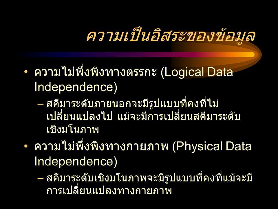 ความเป็นอิสระของข้อมูล • ความไม่พึ่งพิงทางตรรกะ (Logical Data Independence) – สคีมาระดับภายนอกจะมีรูปแบบที่คงที่ไม่ เปลี่ยนแปลงไป แม้จะมีการเปลี่ยนสคี