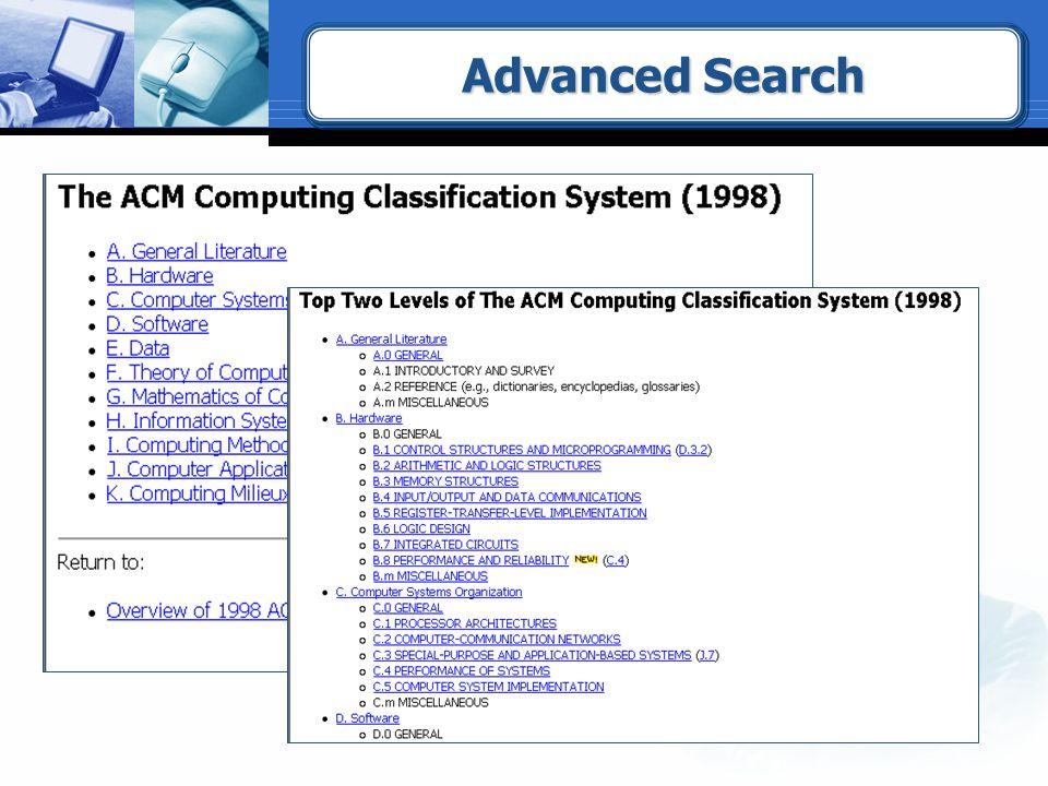 3 2 1 Search Results 1. คำค้นที่ใช้และจำนวนผลลัพธ์2. เลือกจัดการหน้าจอแสดงผล 3. แสดงรายละเอียด