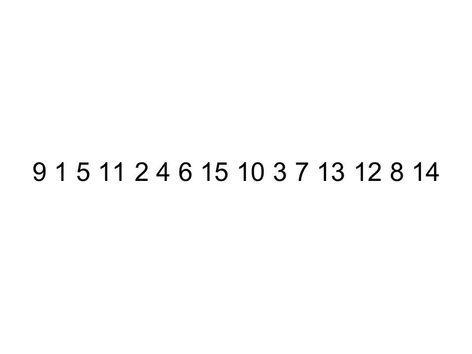 9 1 5 11 2 4 6 15 10 3 7 13 12 8 14