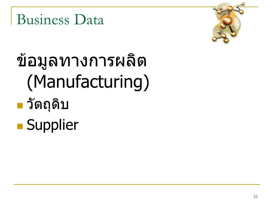 10 Business Data ข้อมูลทางการผลิต (Manufacturing)  วัตถุดิบ  Supplier