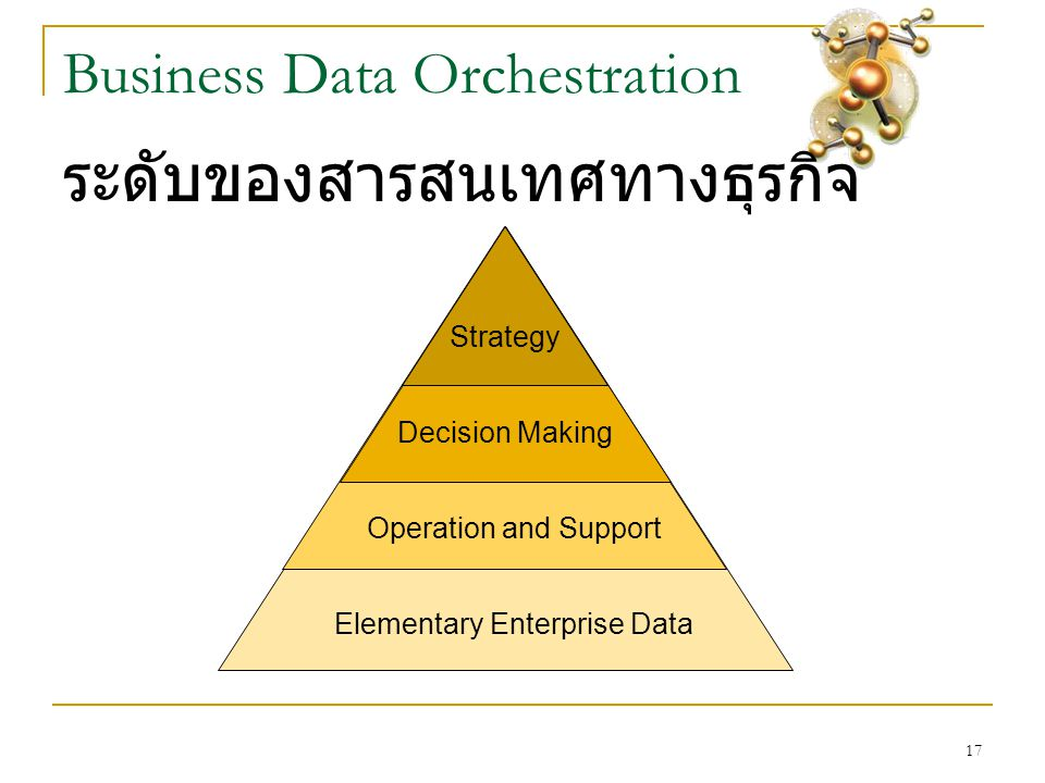 17 Business Data Orchestration ระดับของสารสนเทศทางธุรกิจ Elementary Enterprise Data Operation and Support Decision Making Strategy