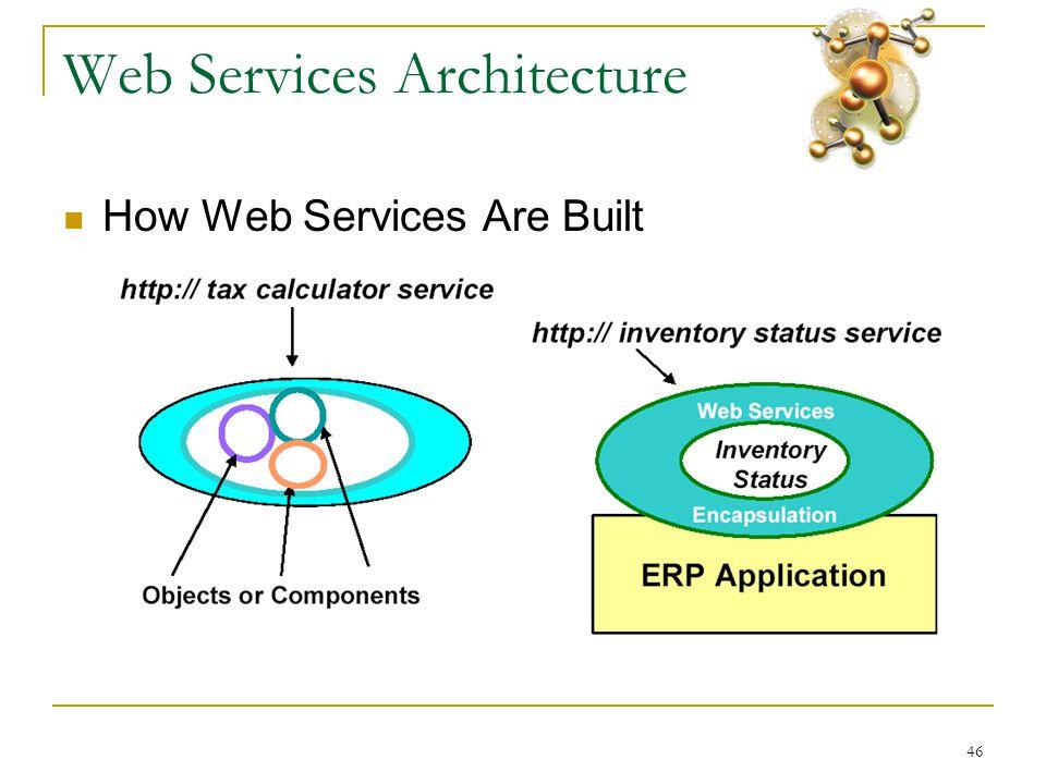 46 Web Services Architecture  How Web Services Are Built
