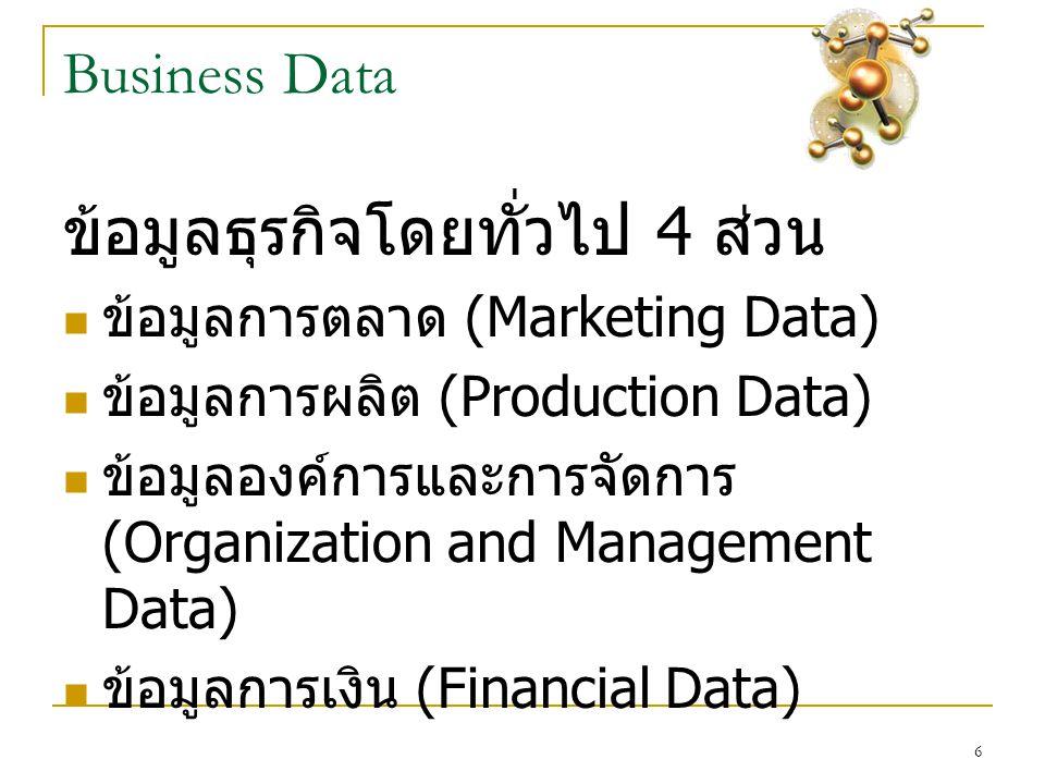 6 Business Data ข้อมูลธุรกิจโดยทั่วไป 4 ส่วน  ข้อมูลการตลาด (Marketing Data)  ข้อมูลการผลิต (Production Data)  ข้อมูลองค์การและการจัดการ (Organization and Management Data)  ข้อมูลการเงิน (Financial Data)