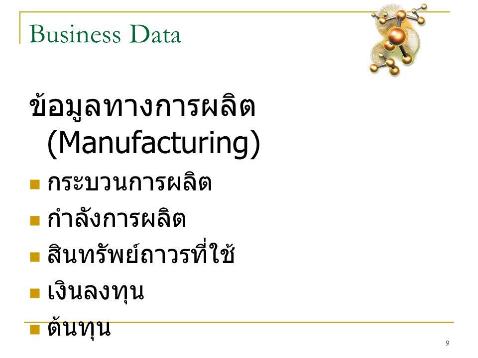 9 Business Data ข้อมูลทางการผลิต (Manufacturing)  กระบวนการผลิต  กำลังการผลิต  สินทรัพย์ถาวรที่ใช้  เงินลงทุน  ต้นทุน