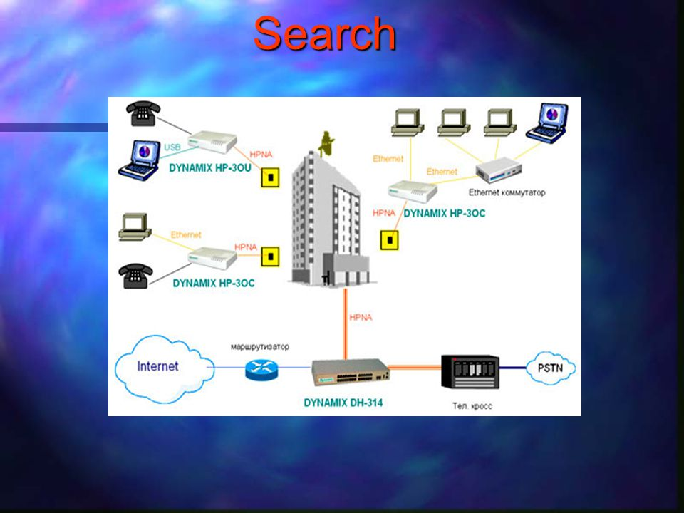 Electronic Search