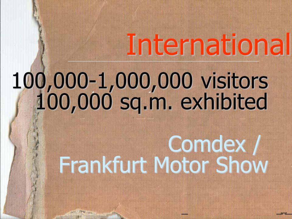International 100,000-1,000,000 visitors 100,000 sq.m. exhibited Comdex / Frankfurt Motor Show
