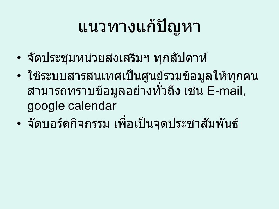 แนวทางแก้ปัญหา • จัดประชุมหน่วยส่งเสริมฯ ทุกสัปดาห์ • ใช้ระบบสารสนเทศเป็นศูนย์รวมข้อมูลให้ทุกคน สามารถทราบข้อมูลอย่างทั่วถึง เช่น E-mail, google calendar • จัดบอร์ดกิจกรรม เพื่อเป็นจุดประชาสัมพันธ์